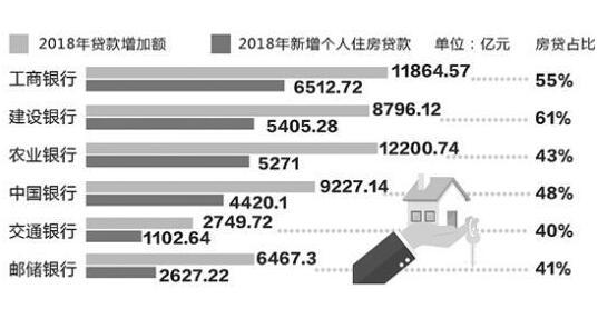 杭州首套房贷款利率回落,仅上浮5%